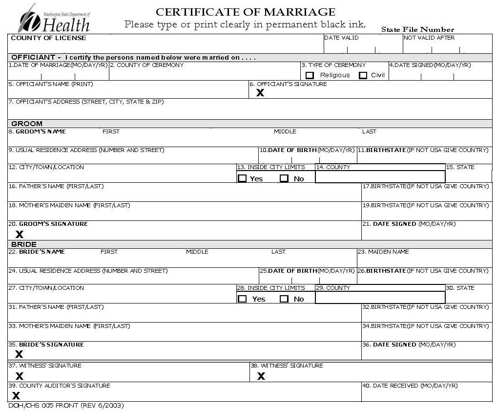 Marriage what christians should know certificate of marriage washington state department of health click to view full size biocorpaavc